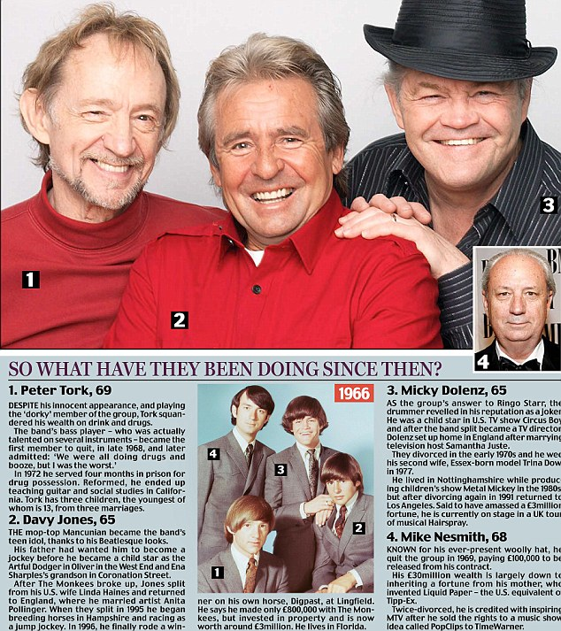 The Monkees are back 45 years on with £1m motive | Mail Online